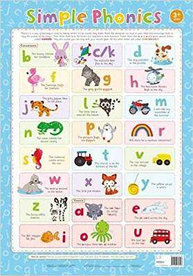 Cover of Simple Phonics Poster - Autum - 9781786707543