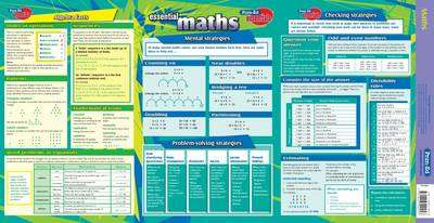 Cover of Maths (Strategies/Number/Algebra) Essential Study Guide - Prim-Ed - 9781846540257