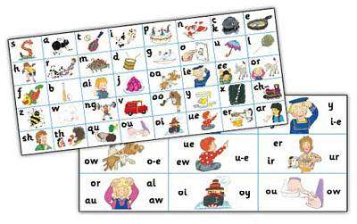 Cover of Jolly Phonics Letter Sound Strips 30 Pack - Jolly Learning - 9781903619100